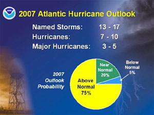 NOAA Hurricane Outlook 2007
